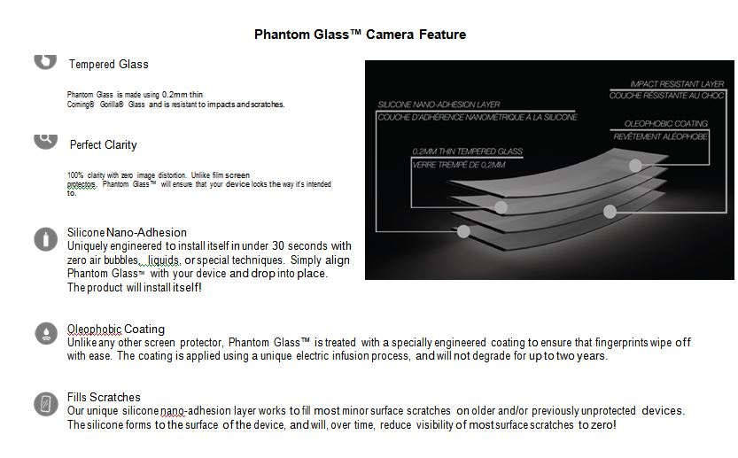 phantom glass features